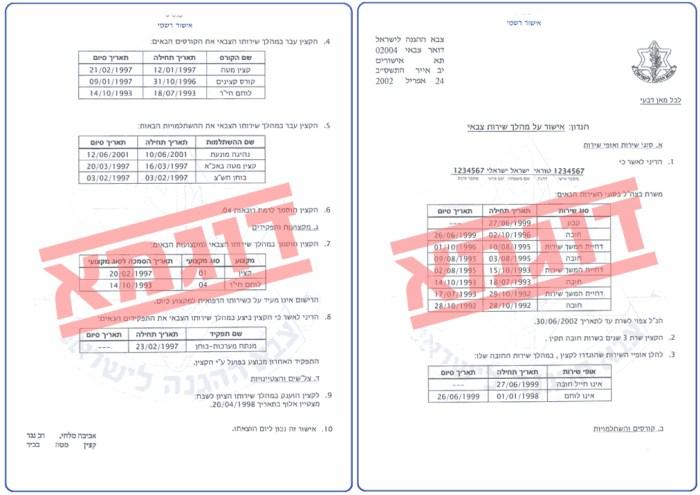 """החזר מס לחיילים משוחררים -  תעודת סיום שירות חובה מצה""""ל לצורך נקודות זיכוי"""